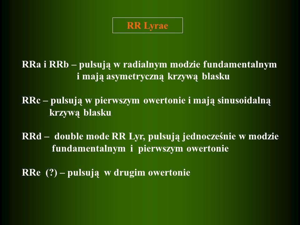 RR LyraeRRa i RRb – pulsują w radialnym modzie fundamentalnym. i mają asymetryczną krzywą blasku.