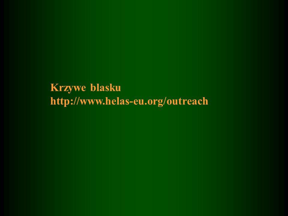 Krzywe blasku http://www.helas-eu.org/outreach
