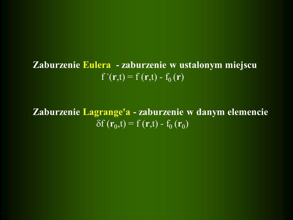 Zaburzenie Eulera - zaburzenie w ustalonym miejscu