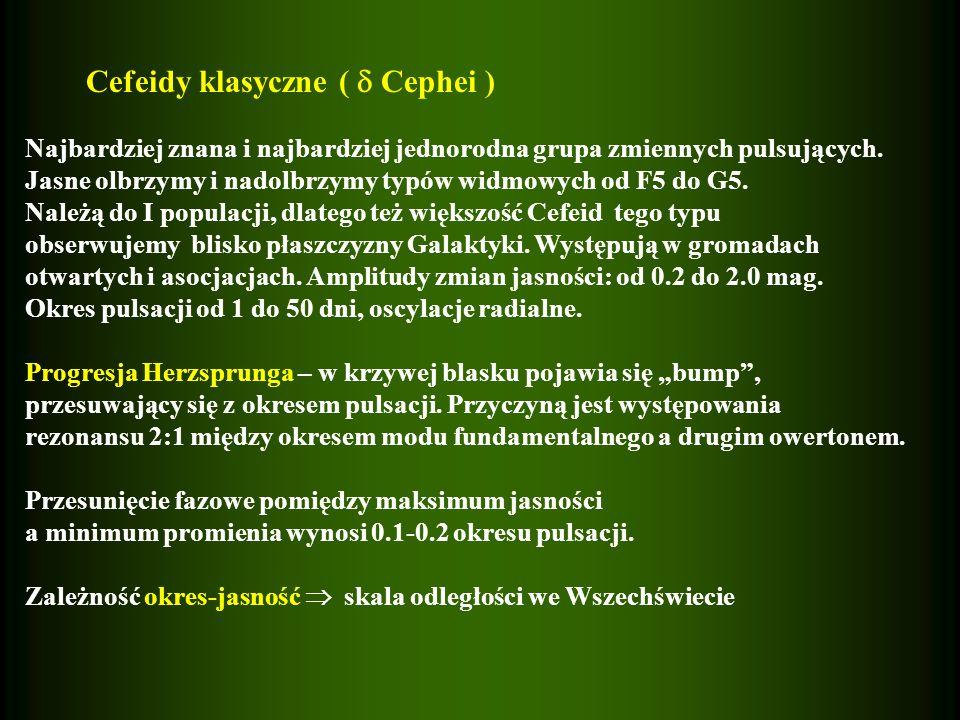 Cefeidy klasyczne (  Cephei )