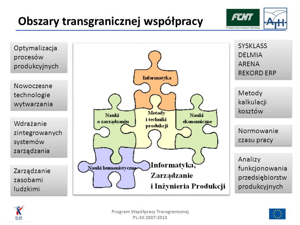 Obszary transgranicznej współpracy