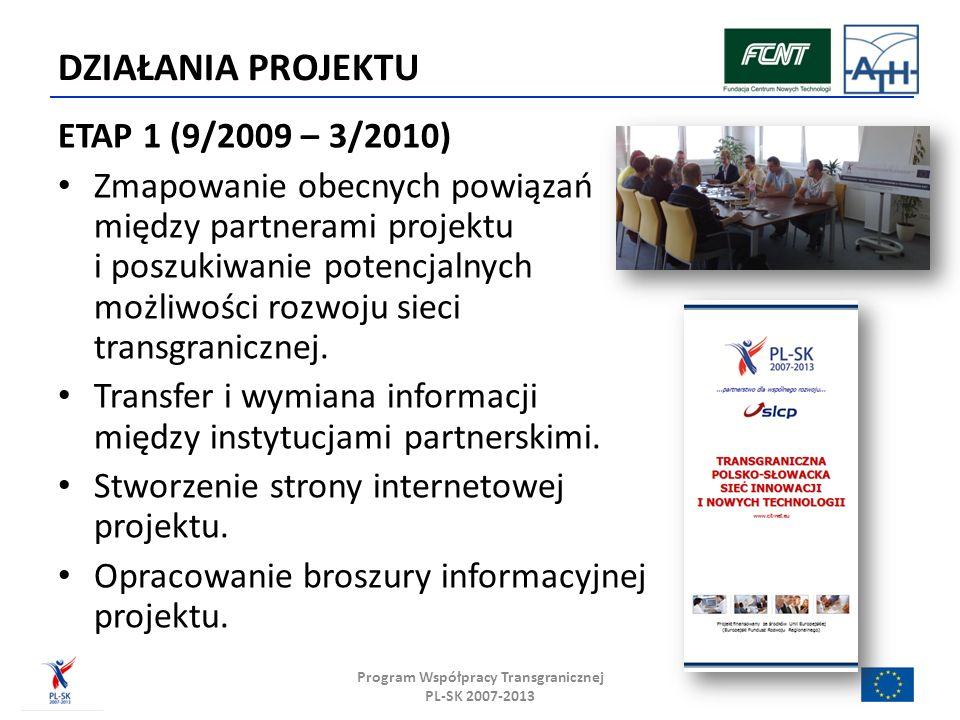 Program Współpracy Transgranicznej PL-SK 2007-2013