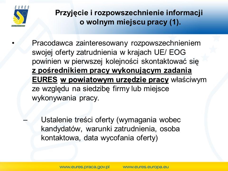 Przyjęcie i rozpowszechnienie informacji o wolnym miejscu pracy (1).