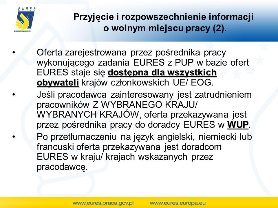 Przyjęcie i rozpowszechnienie informacji o wolnym miejscu pracy (2).