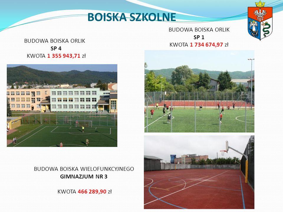 BOISKA SZKOLNE BUDOWA BOISKA ORLIK SP 1 KWOTA 1 734 674,97 zł