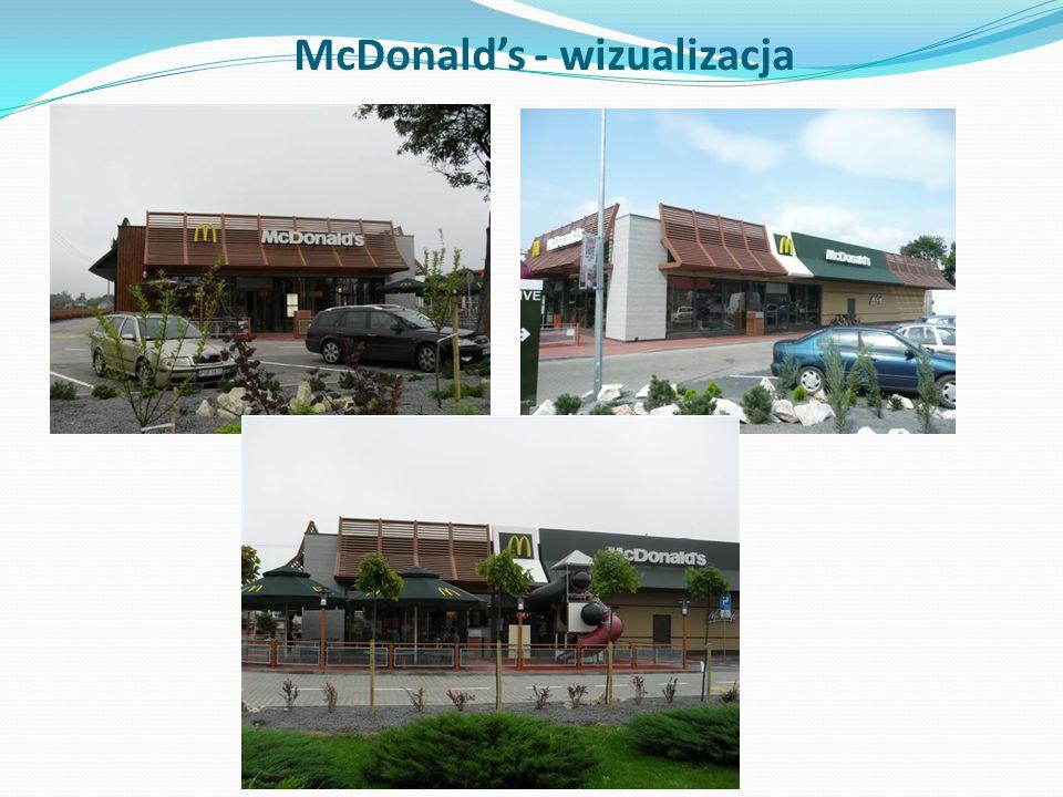 McDonald's - wizualizacja
