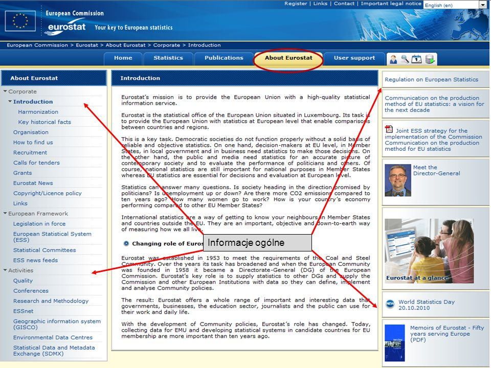 Informacje ogólne 19-05-2011 Your free access to European statistics