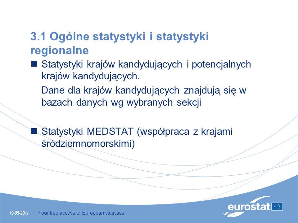 3.1 Ogólne statystyki i statystyki regionalne