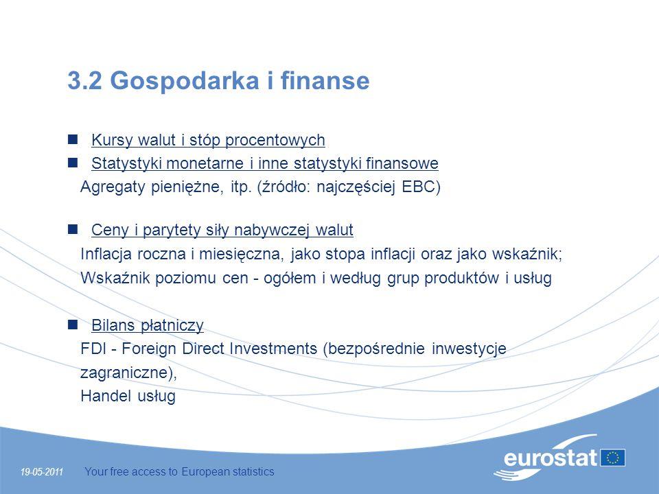 3.2 Gospodarka i finanse Kursy walut i stóp procentowych