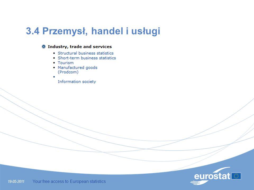 3.4 Przemysł, handel i usługi