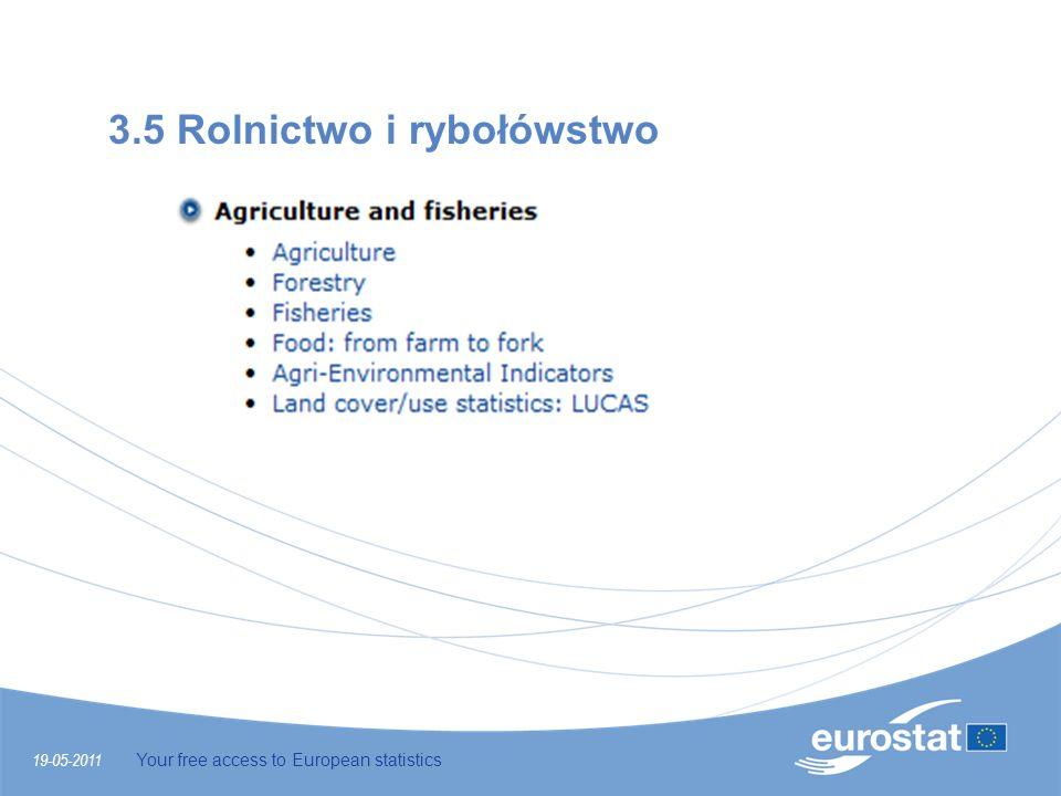 3.5 Rolnictwo i rybołówstwo