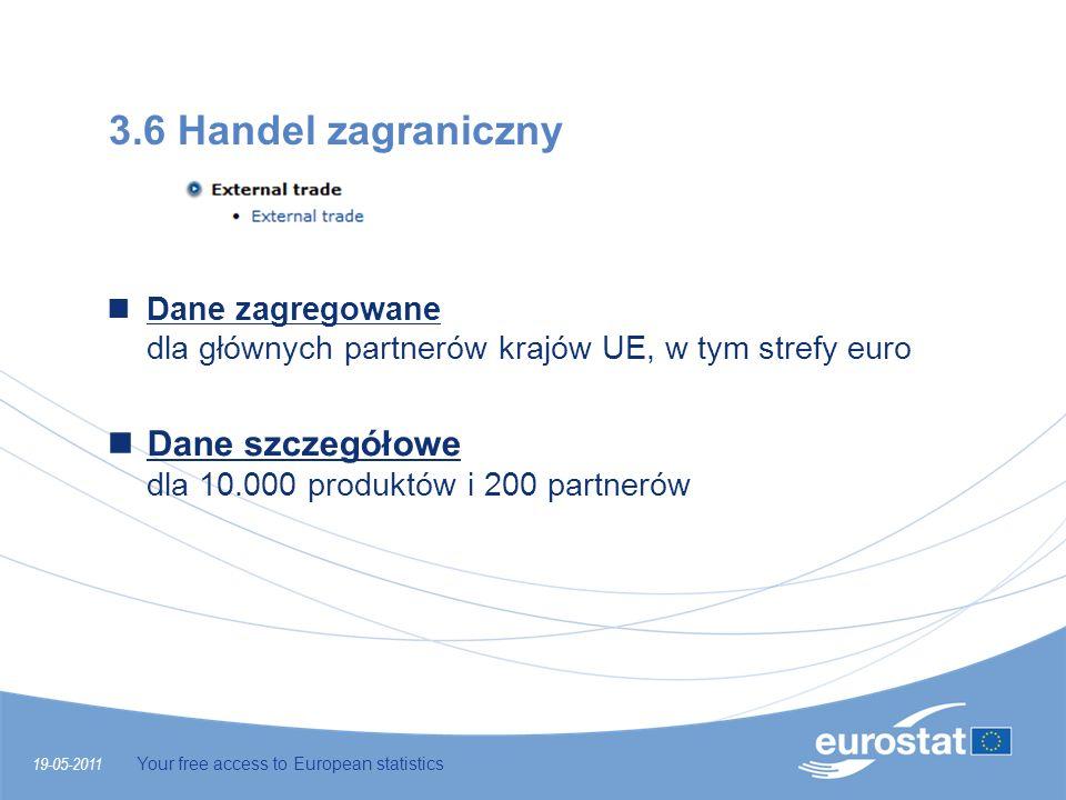 3.6 Handel zagraniczny Dane zagregowane dla głównych partnerów krajów UE, w tym strefy euro. Dane szczegółowe dla 10.000 produktów i 200 partnerów.