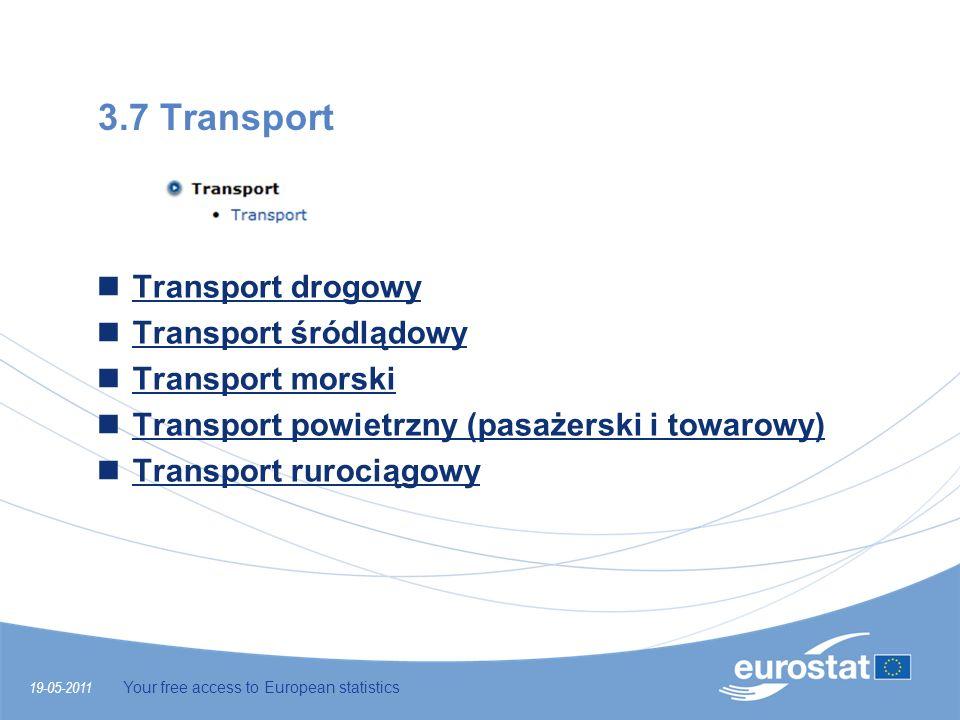 3.7 Transport Transport drogowy Transport śródlądowy Transport morski
