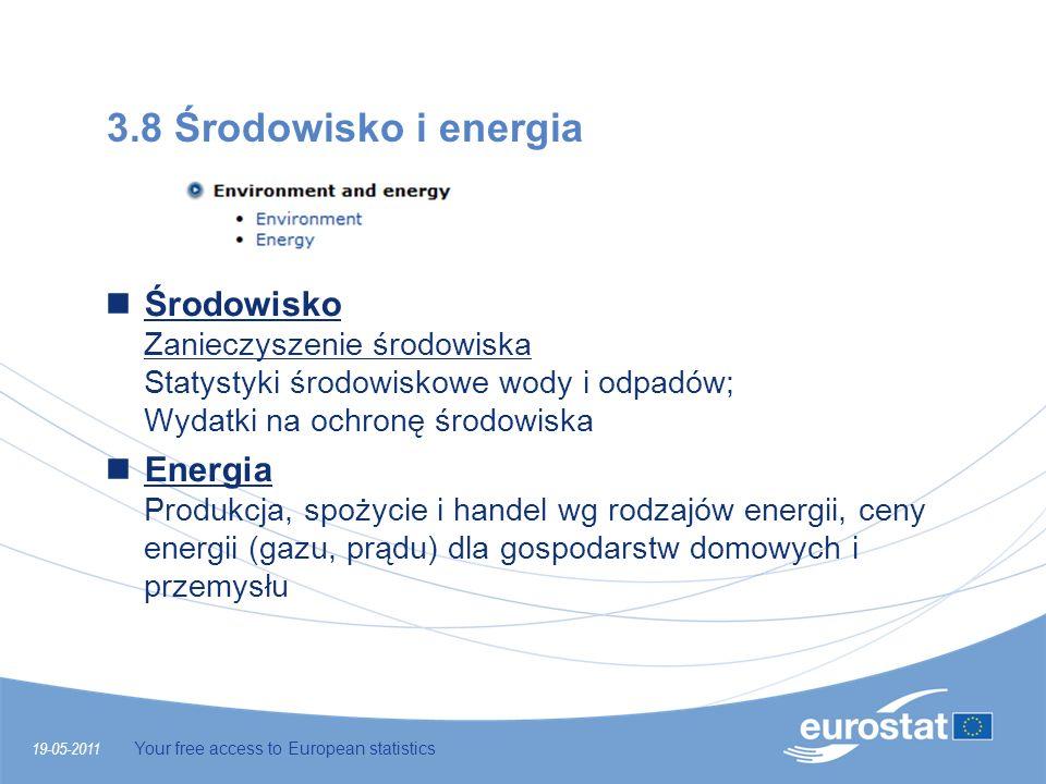 3.8 Środowisko i energia Środowisko Zanieczyszenie środowiska Statystyki środowiskowe wody i odpadów; Wydatki na ochronę środowiska.