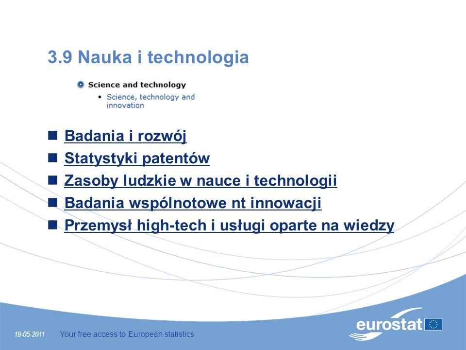 3.9 Nauka i technologia Badania i rozwój Statystyki patentów