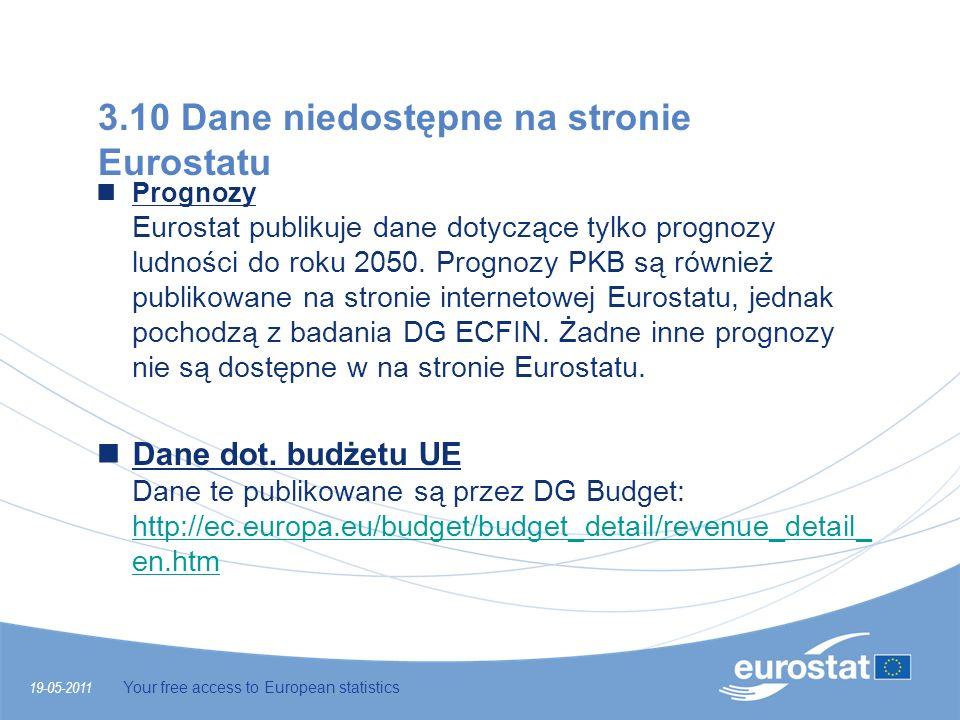 3.10 Dane niedostępne na stronie Eurostatu