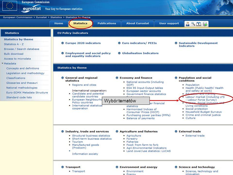 Wybór tematów 19-05-2011 Your free access to European statistics