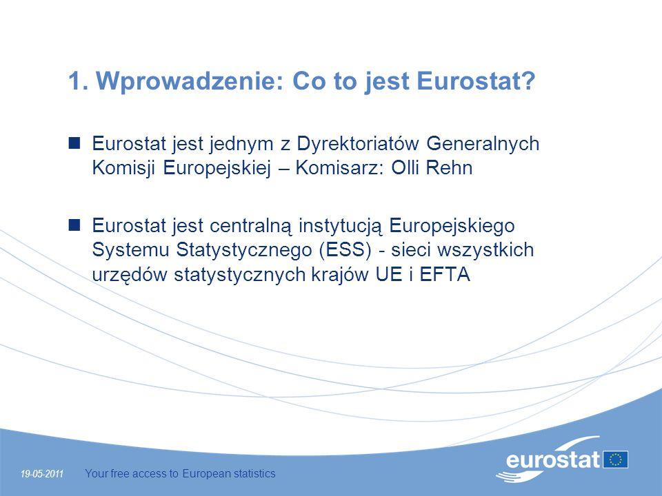 1. Wprowadzenie: Co to jest Eurostat