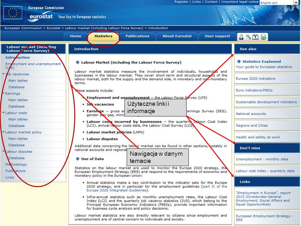 Użyteczne linki i informacje