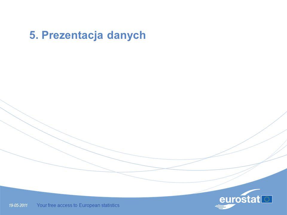 5. Prezentacja danych 19-05-2011 Your free access to European statistics