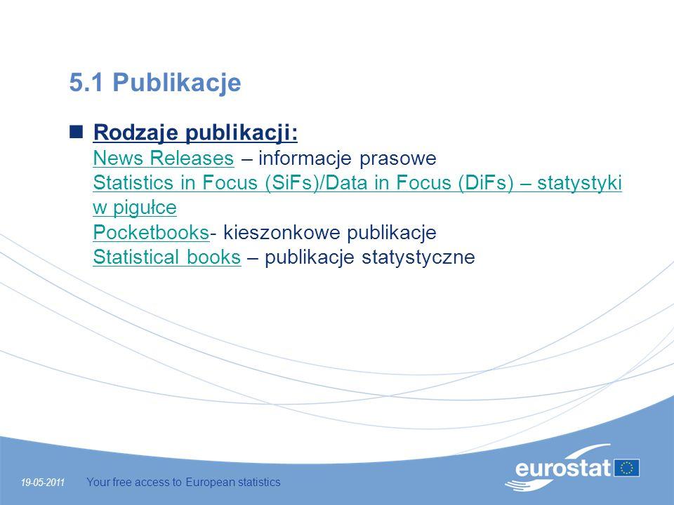 5.1 Publikacje