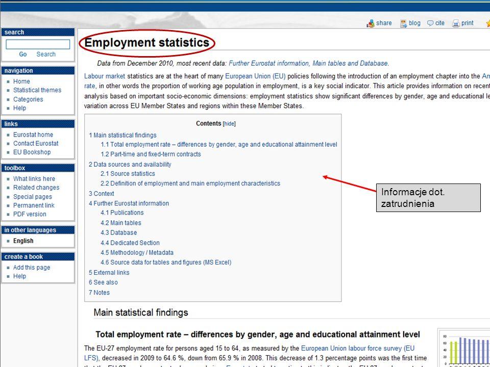 Informacje dot. zatrudnienia