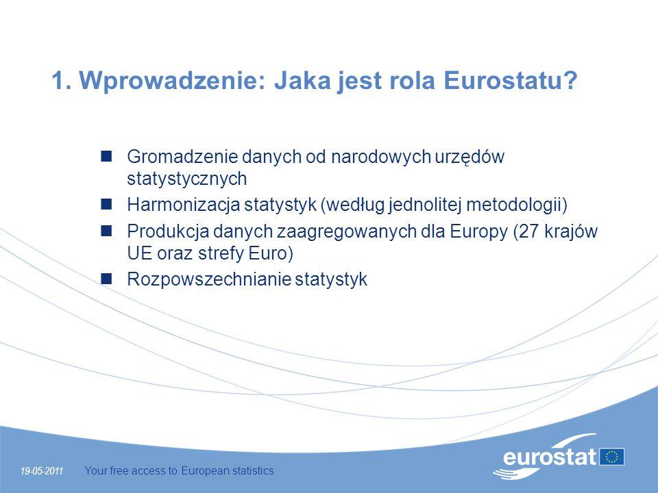 1. Wprowadzenie: Jaka jest rola Eurostatu