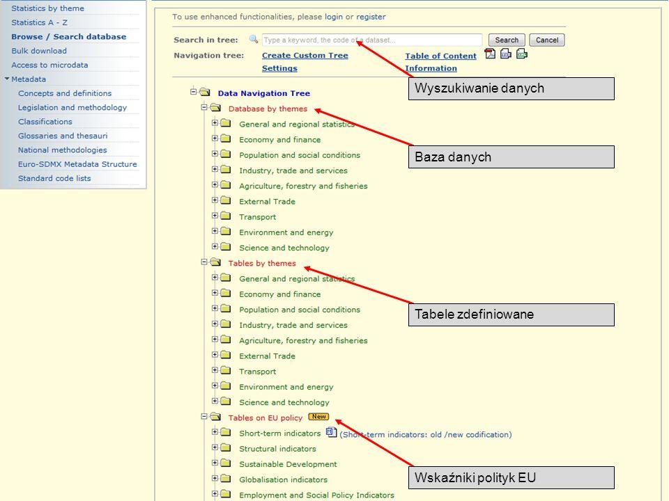 Wyszukiwanie danych Baza danych Tabele zdefiniowane