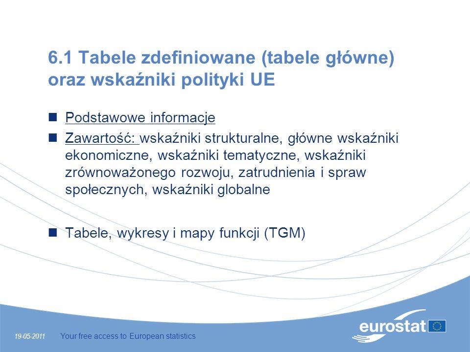 6.1 Tabele zdefiniowane (tabele główne) oraz wskaźniki polityki UE