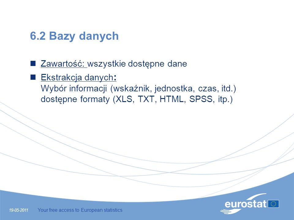 6.2 Bazy danych Zawartość: wszystkie dostępne dane