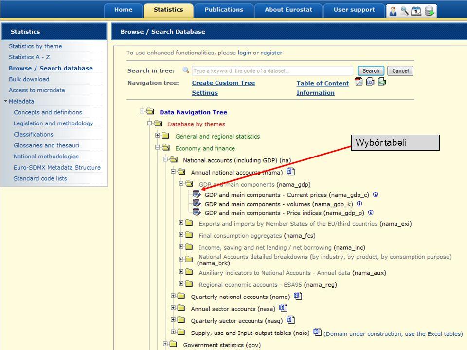 Wybór tabeli 19-05-2011 Your free access to European statistics