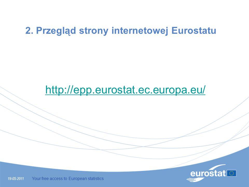 2. Przegląd strony internetowej Eurostatu