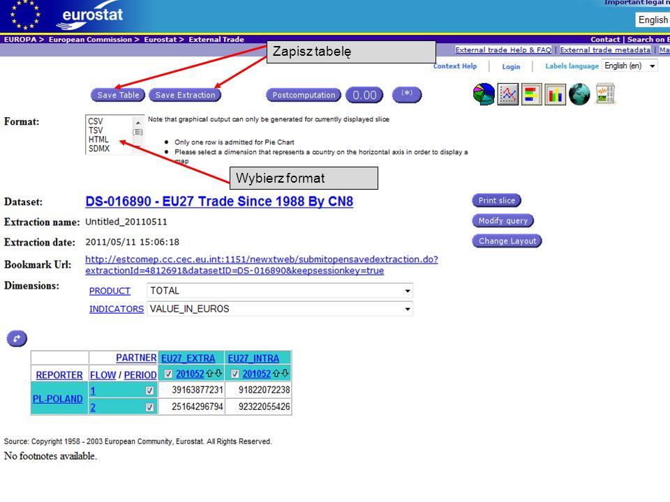 Zapisz tabelę Wybierz format 19-05-2011