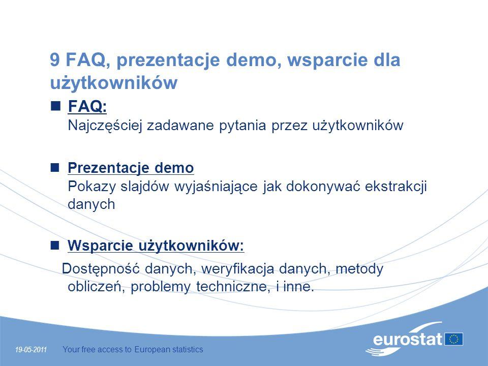 9 FAQ, prezentacje demo, wsparcie dla użytkowników