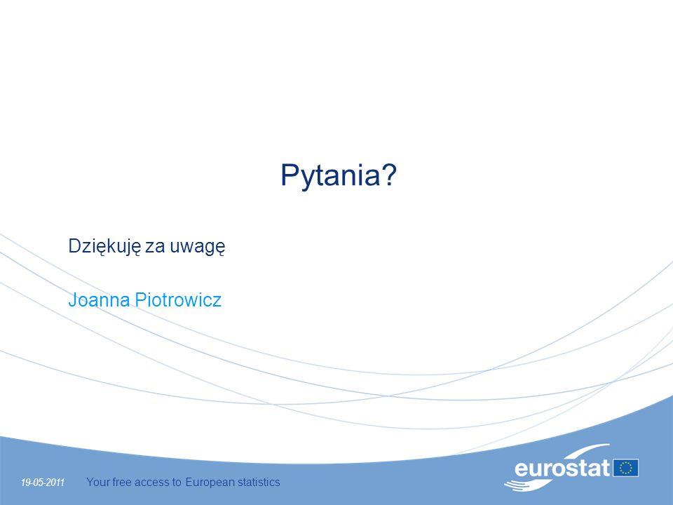 Pytania Dziękuję za uwagę Joanna Piotrowicz 19-05-2011