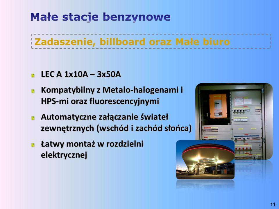 Małe stacje benzynowe Zadaszenie, billboard oraz Małe biuro