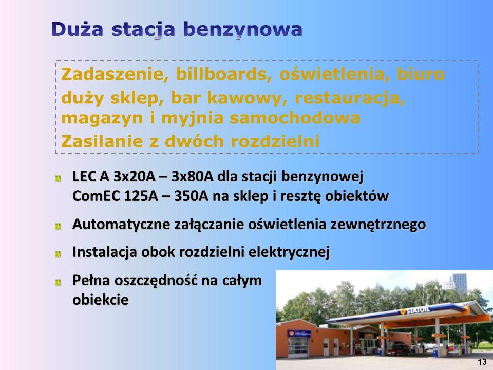 Duża stacja benzynowa Zadaszenie, billboards, oświetlenia, biuro