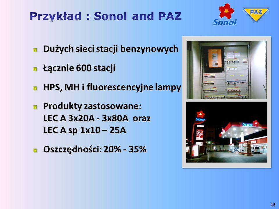 Przykład : Sonol and PAZ