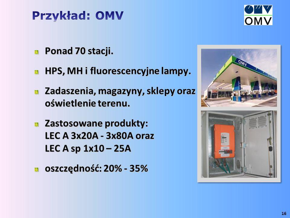 Przykład: OMV Ponad 70 stacji. HPS, MH i fluorescencyjne lampy.