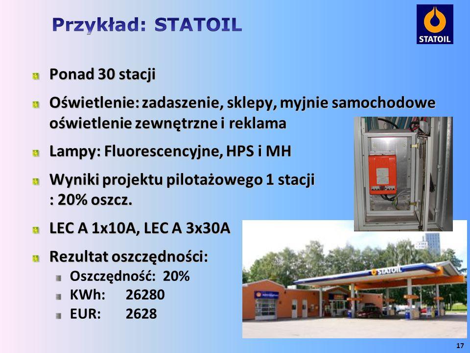 Przykład: STATOIL Ponad 30 stacji