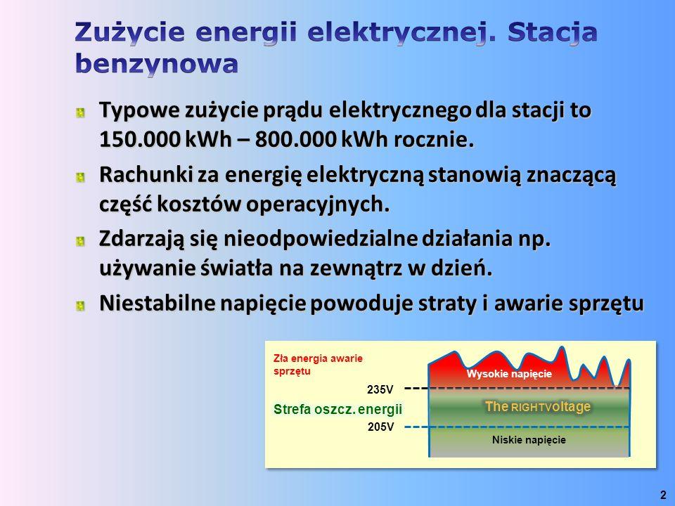 Zużycie energii elektrycznej. Stacja benzynowa