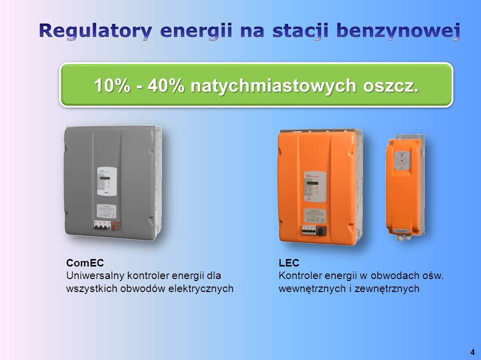 Regulatory energii na stacji benzynowej