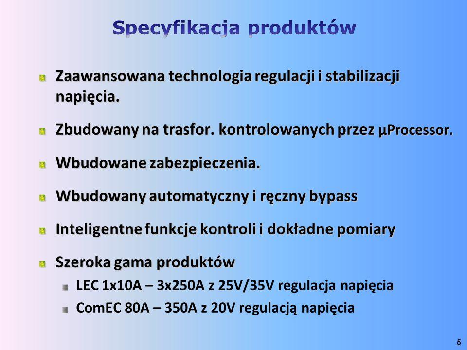 Specyfikacja produktów