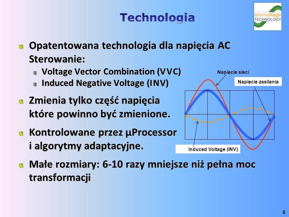 Opatentowana technologia dla napięcia AC Sterowanie:
