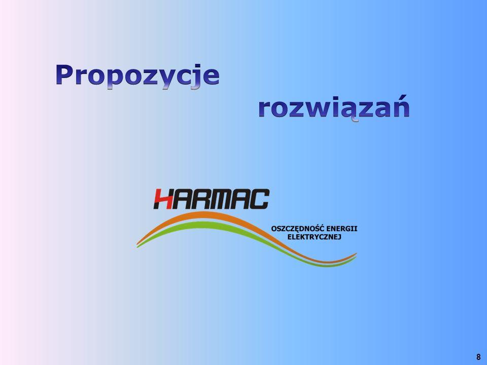 Propozycje rozwiązań www.harmac.pl