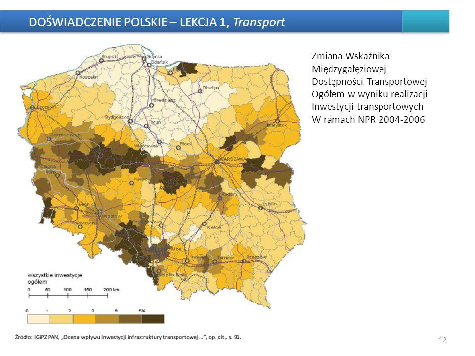 DOŚWIADCZENIE POLSKIE – LEKCJA 1, Transport