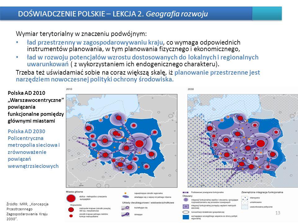 DOŚWIADCZENIE POLSKIE – LEKCJA 2. Geografia rozwoju