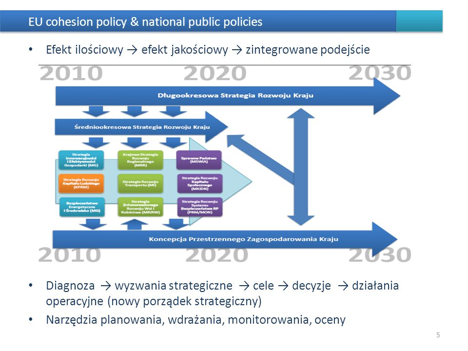 EU cohesion policy & national public policies