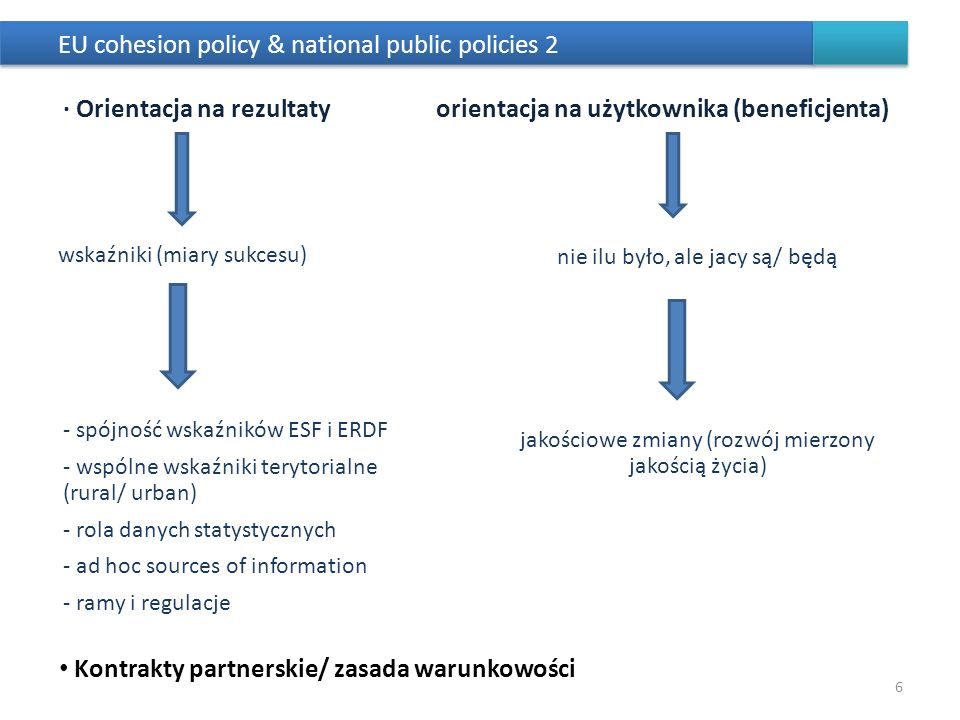 EU cohesion policy & national public policies 2