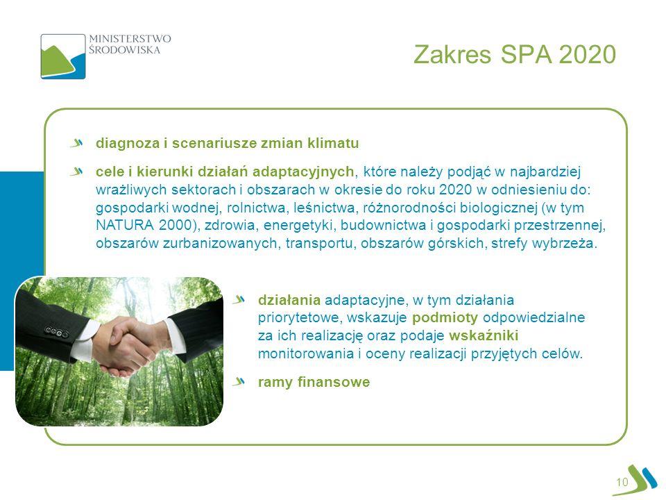 Zakres SPA 2020 diagnoza i scenariusze zmian klimatu